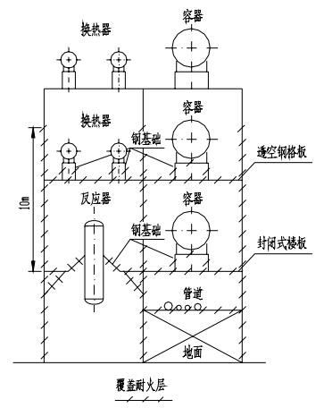 支承设备钢支架