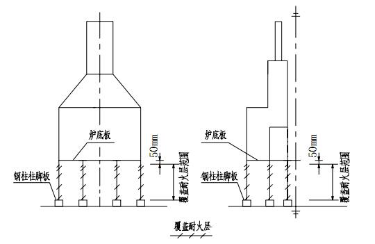 """5.6 钢结构耐火保护 5.6.1 无耐火保护层的钢柱,其构件的耐火极限只有0.25h左右,在火灾中很容易丧失强度而坍塌。因此,为避免产生二次灾害,使承重钢结构能在一般火灾事故中,在一定时间内,仍保持必需的强度,故规定应采取耐火保护措施。 此条中""""承重""""的概念为支撑设备或管道重量,""""非承重""""的概念为仅承受人员操作平台或承受和传递水平荷载,不直接承受设备或管道重量。 爆炸危险区范围内的高径比等于或大于8 的设备承重钢构架一旦倒塌会造成较大范围的次生危害。 在爆"""