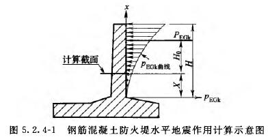 钢筋混凝土防火堤水平地震作用计算示意