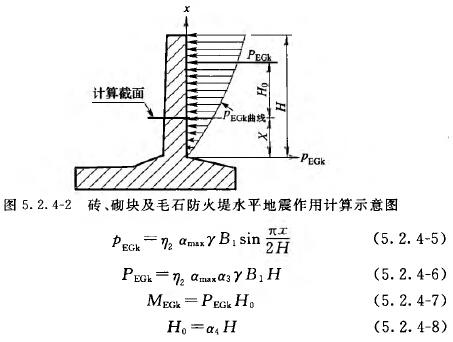砖、砌块及毛石防火堤水平地震作用计算示意