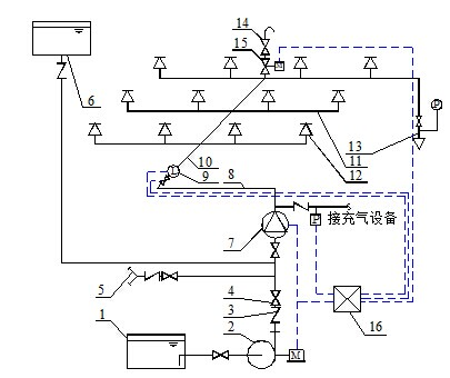 干式系统示意图