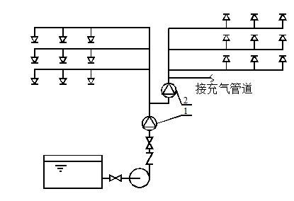 其他系统接入湿式系统示意图