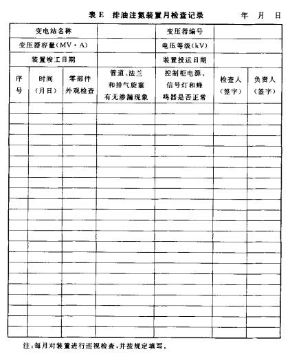 排油注氮装置月检查记录表