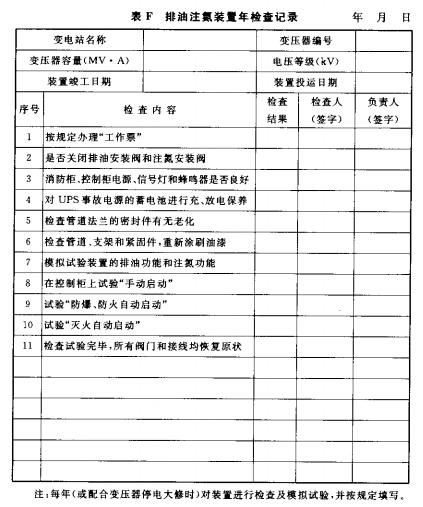 排油注氮装置年检查记录表