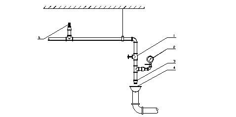 末端试水装置示意图