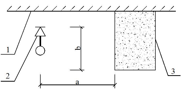 喷头与梁、通风管道的距离