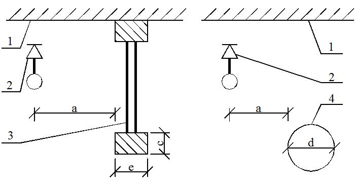 喷头与邻近障碍物的最小水平距离