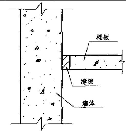 楼板与防火分隔墙体侧面之间的建筑缝隙