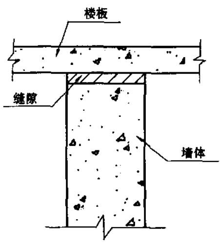 防火分隔墙休顶端与梭板下侧之间的建筑缝隙( 墙头缝)