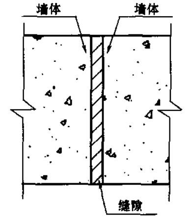 防火分隔墙休之间的建筑缝隙〔 墙间缝)