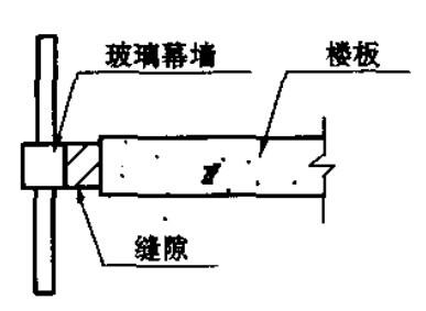 建筑幕墙与楼板之间的建筑缝隙