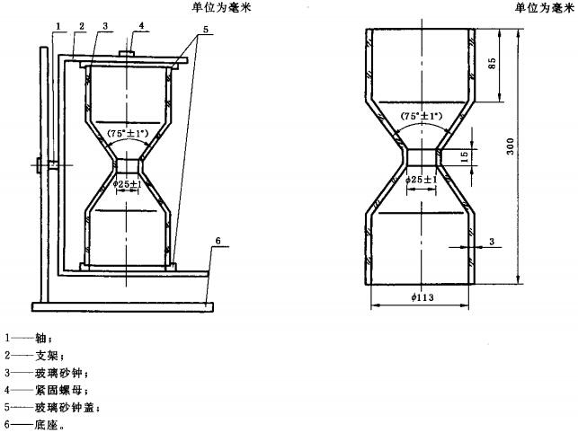 流动性测定仪示意图和玻璃砂钟结构图
