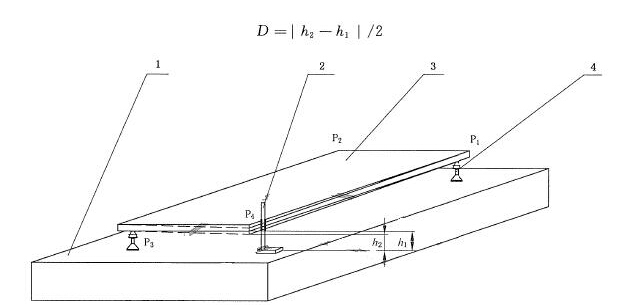 扭曲度测量示意图