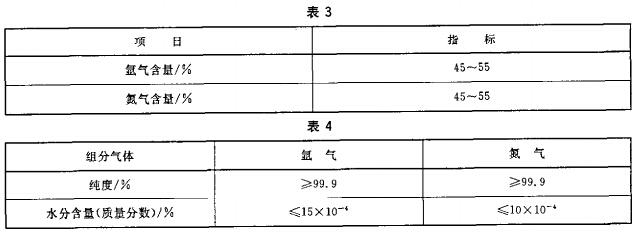 惰性气体(IG-55)灭火剂的技术性能