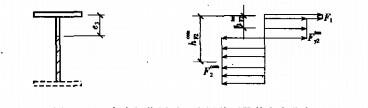 负弯矩作用时组合梁截面及其应力分布