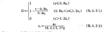 热释放速率系数D