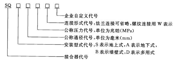 接合器型号编制方法