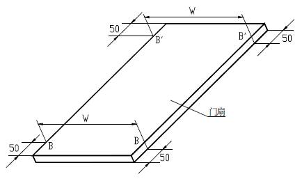 门扇宽度测量位置示意图