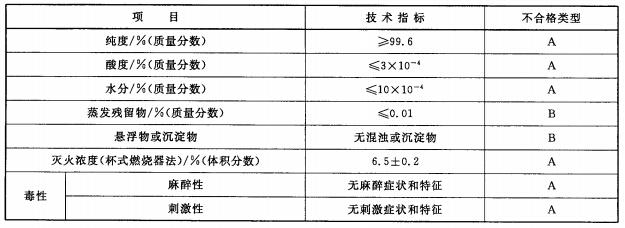 六氟丙烷(HFC236fa)灭火剂技术性能