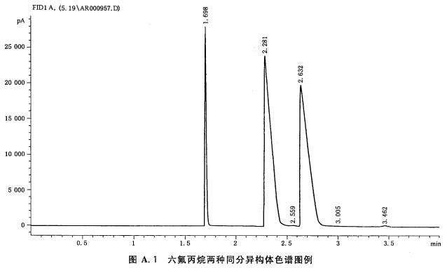 六氟丙烷两种同分异构体的色谱图例