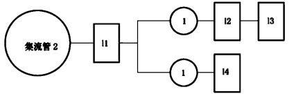 集流管试验程序