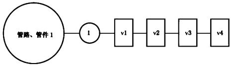 管路、管件试验程序