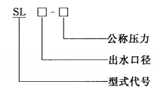 消火栓连接器的型号编制