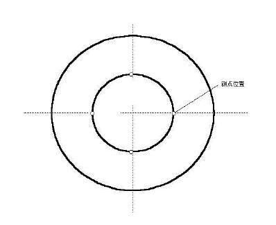 圆形风口测点布置