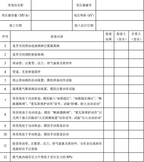 年度检查记录表