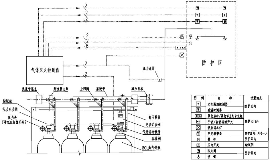 IG-100单元独立系统原理图