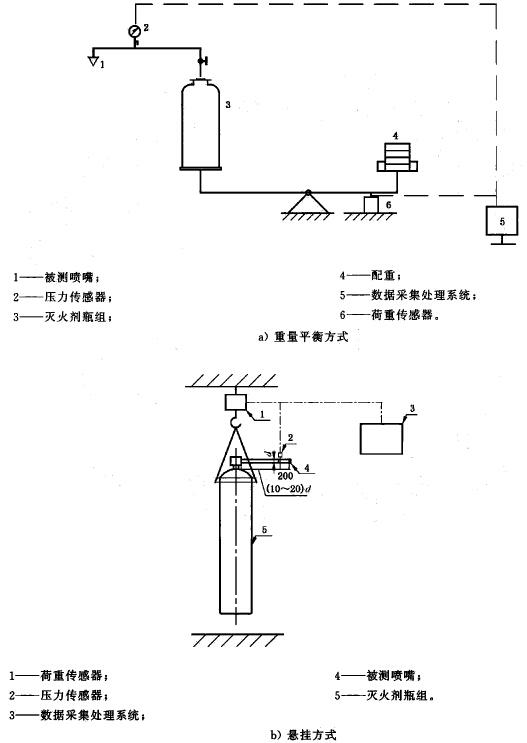 喷嘴流量特性试验装置原理