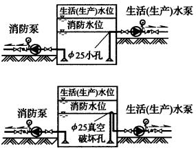 图1 合用水池保证消防水不被动用的技术措施