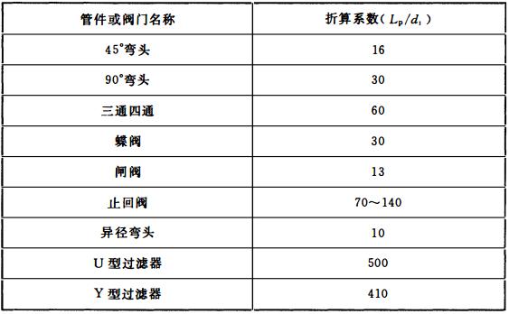 表10.1.6-2 各种管件和阀门的当量长度折算系数