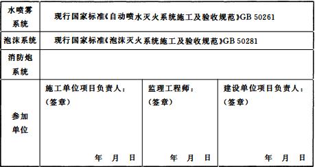 表C.0.4 消防给水及消火栓系统联动试验记录