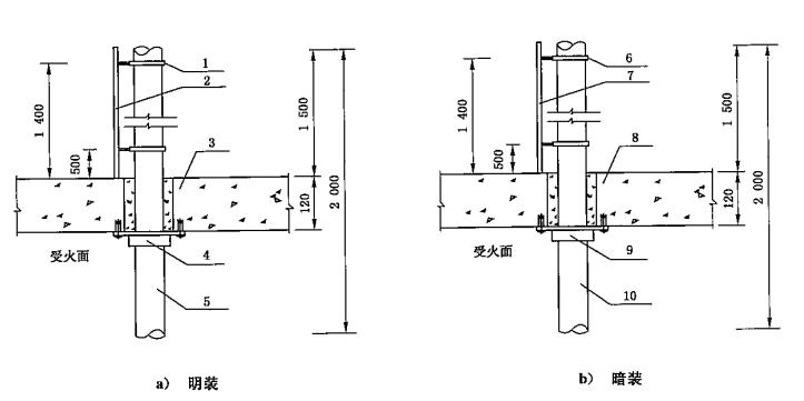 图2 管道阻火圈耐火试验安装示意图(垂直)