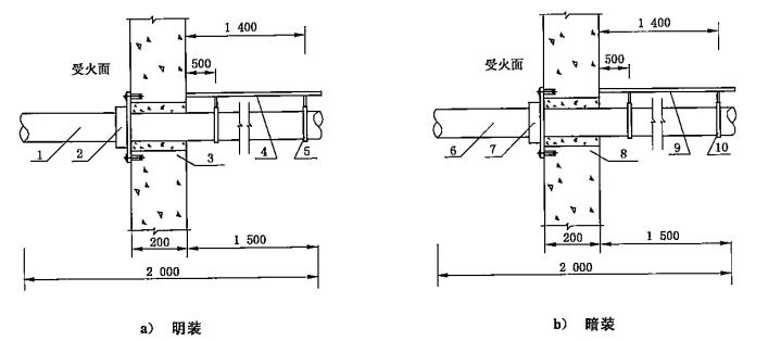 图3 管道阻火圈耐火试验安装示意图(水平)
