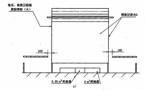 图3 发动机模型及油盘布置图