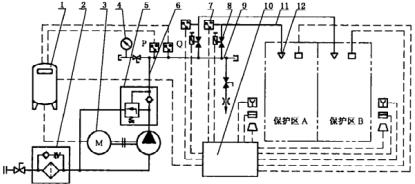 图2 泵式系统组成示意图