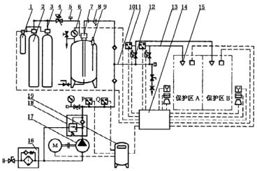 图3 储气式和泵组合式系统组成示意图