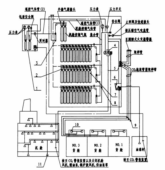 图1 CDE-1型