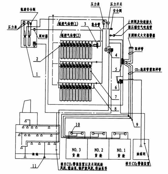 图2 CDE-2型