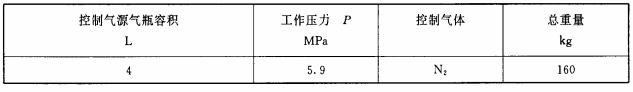 表1 遥控施放站的基本参数