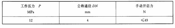 表4 释放器的基本参数