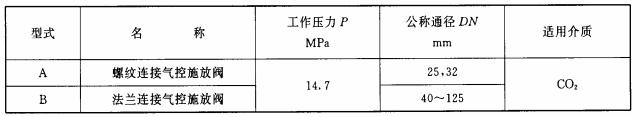 表5 气控施放阀的基本参数