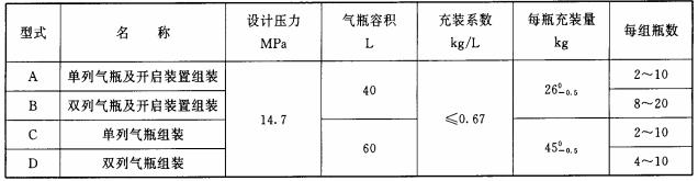 表9 气瓶组装的型式和基本参数