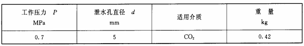 表14 排水阻气器的基本参数