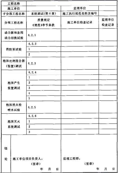 表B.0.2-6 泡沫灭火系统施工过程检查记录