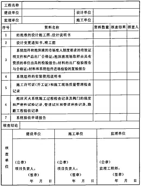 表B.0.4 泡沫灭火系统质量控制资料核查记录