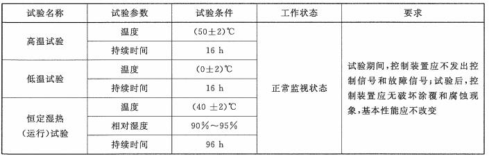表2 控制装置耐气候环境试验