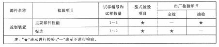 表5 驱动、控制装置试验程序、型式检验、出厂检验项目(续)2